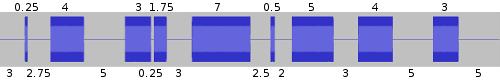 SoX Silence Example (Original File)